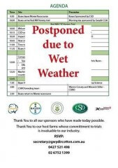 Gwydir Field Day Postponed due to wet weather